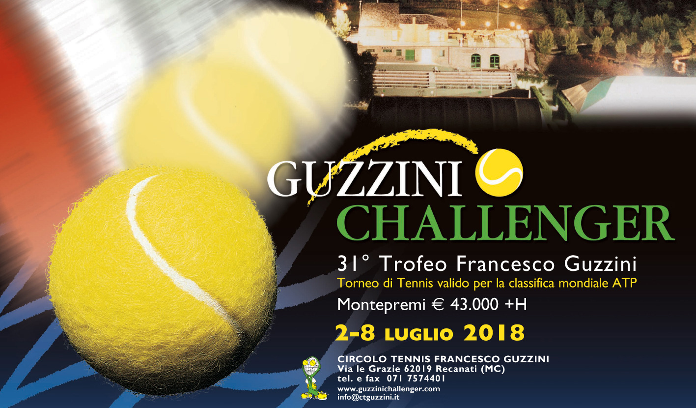 #guzzinichallenger18