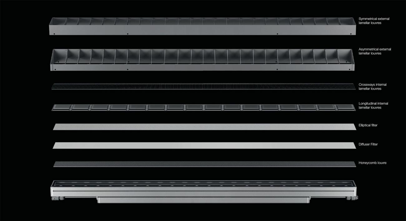 Linealuce Mini 47 accessories set